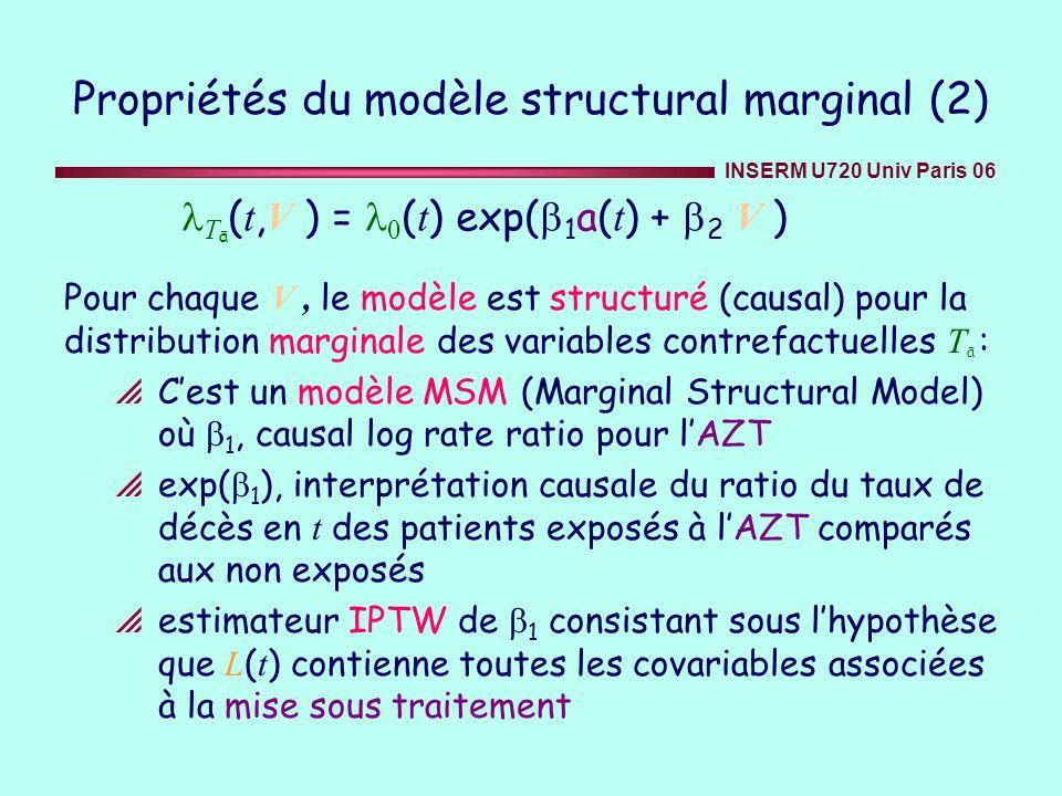 Propriétés du modèle structural marginal (2)