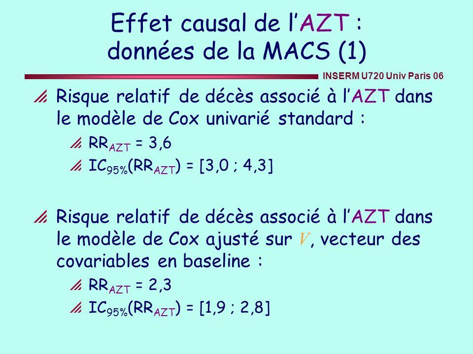 Effet causal de l'AZT : données de la MACS (1)