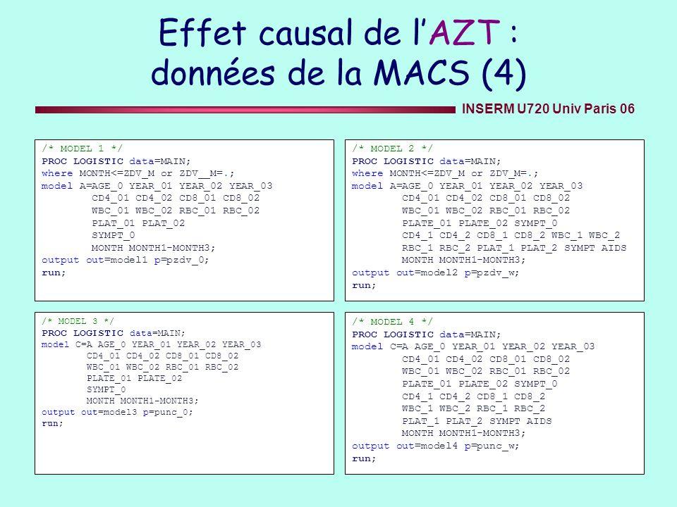 Effet causal de l'AZT : données de la MACS (4)