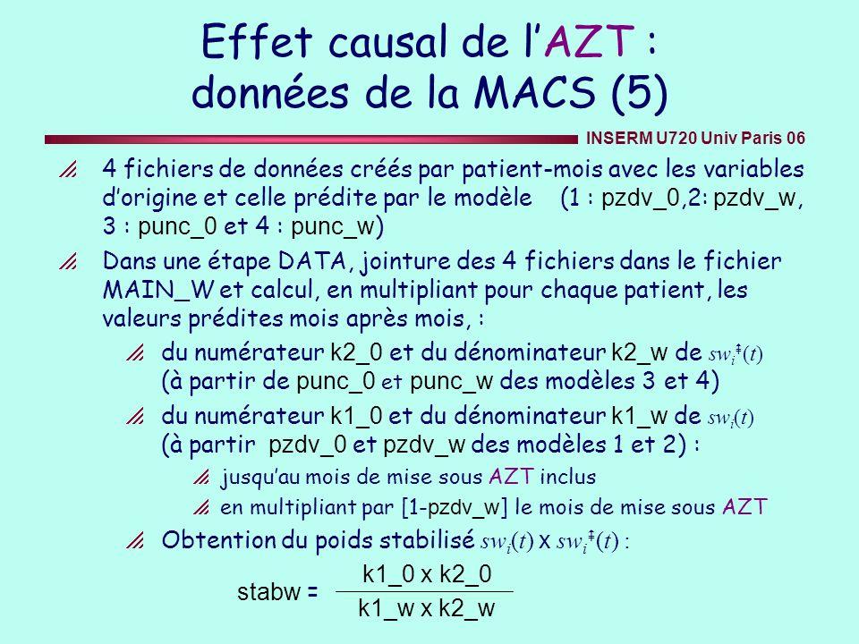 Effet causal de l'AZT : données de la MACS (5)