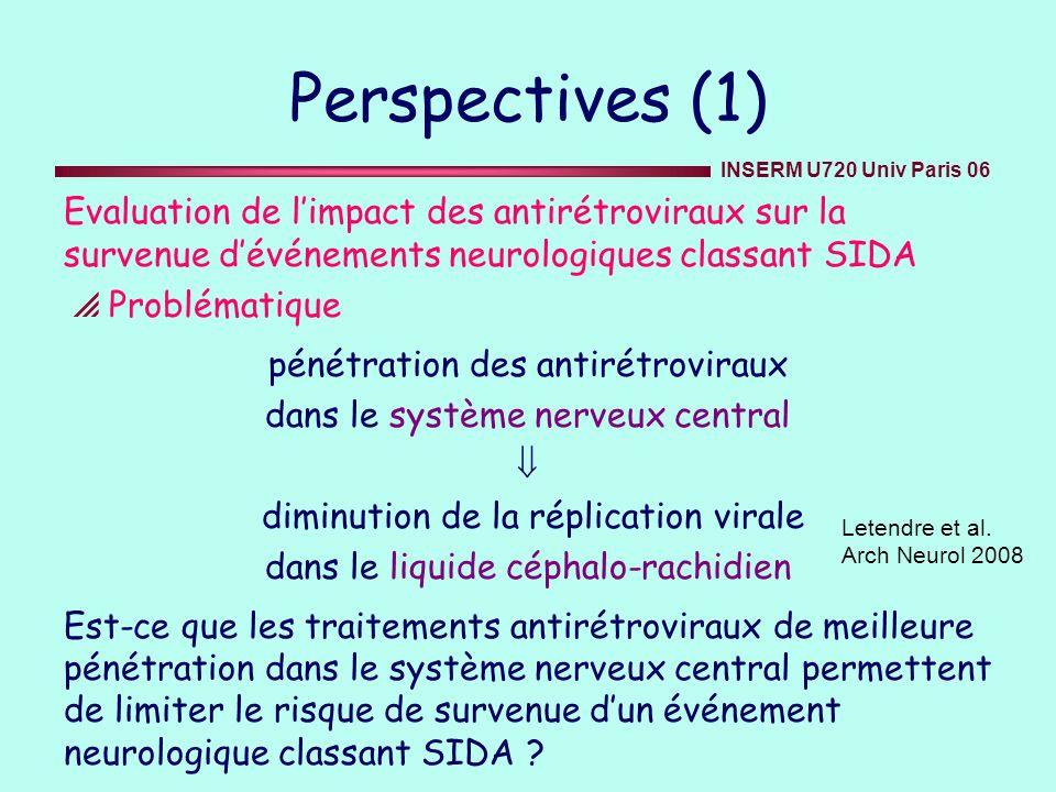 Perspectives (1) Evaluation de l'impact des antirétroviraux sur la survenue d'événements neurologiques classant SIDA.