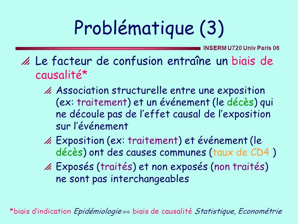 Problématique (3) Le facteur de confusion entraîne un biais de causalité*