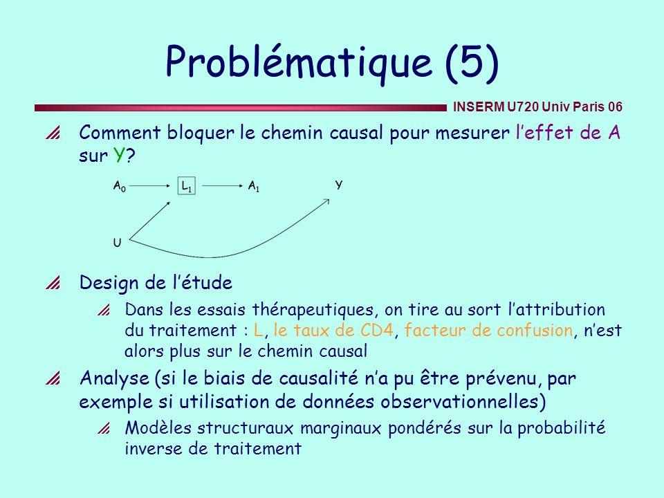 Problématique (5) Comment bloquer le chemin causal pour mesurer l'effet de A sur Y Design de l'étude.