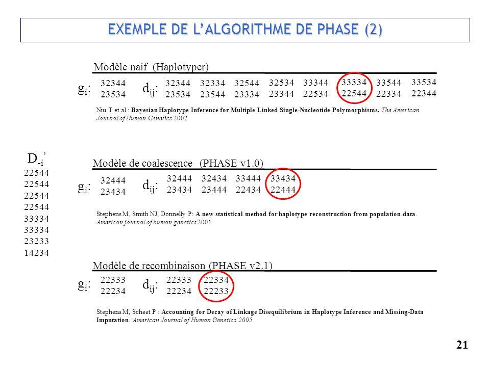 EXEMPLE DE L'ALGORITHME DE PHASE (2)