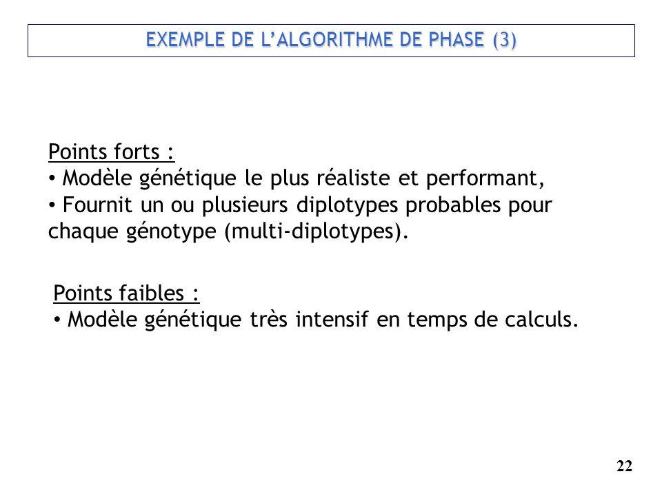 EXEMPLE DE L'ALGORITHME DE PHASE (3)