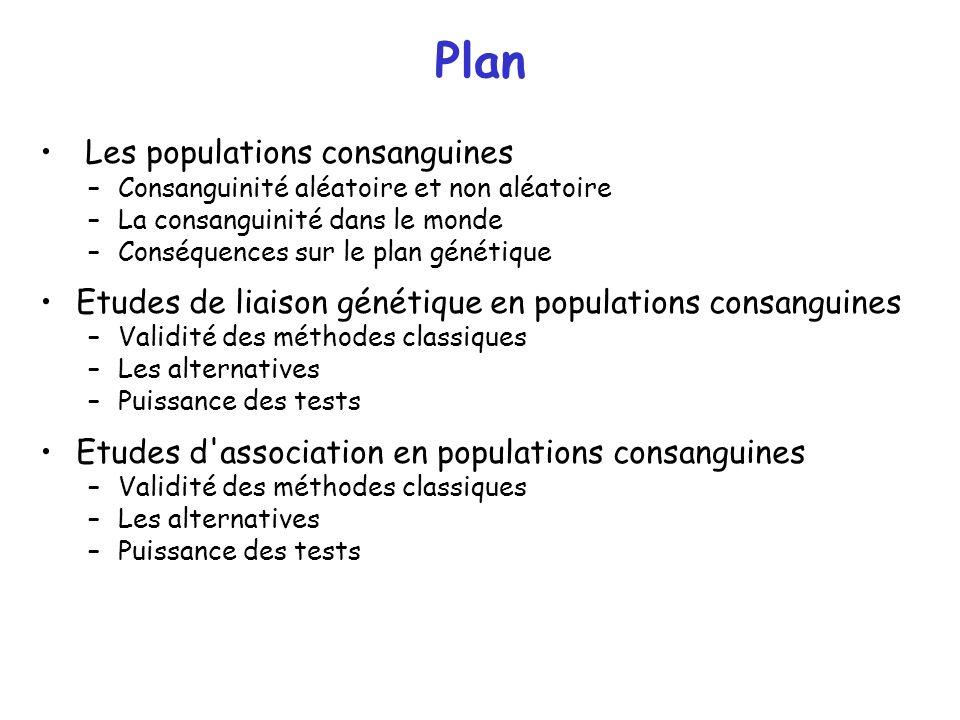 Plan Les populations consanguines