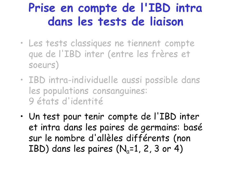 Prise en compte de l IBD intra dans les tests de liaison