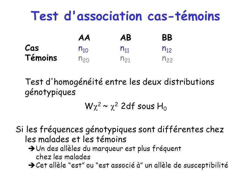 Test d association cas-témoins