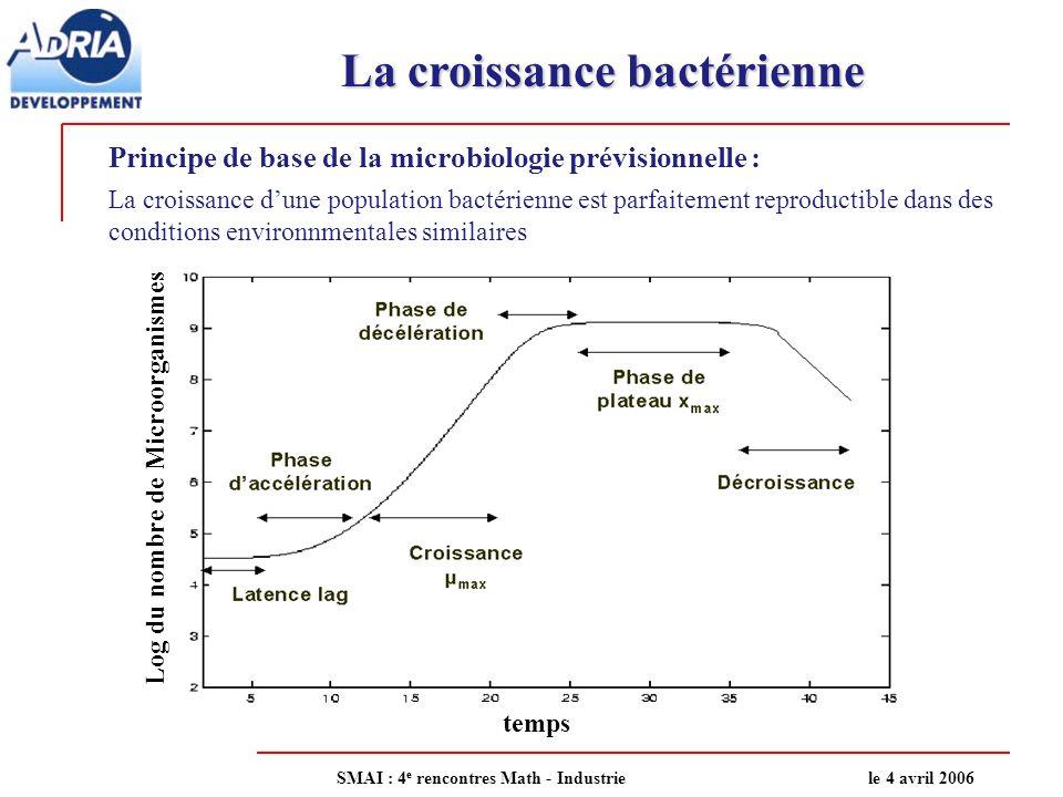 La croissance bactérienne