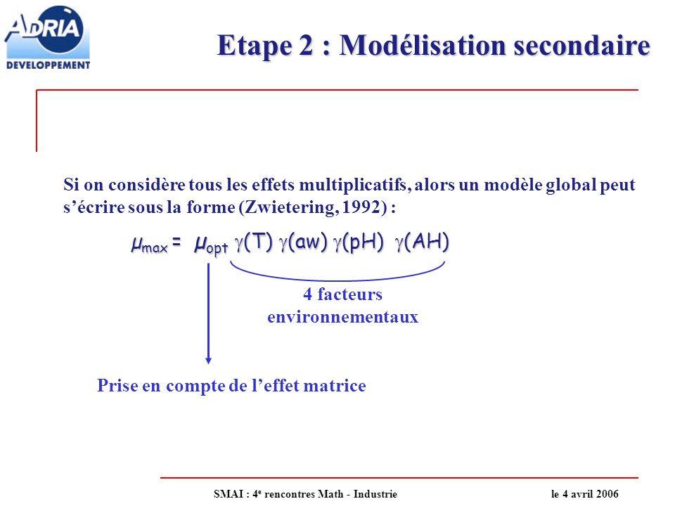 Etape 2 : Modélisation secondaire