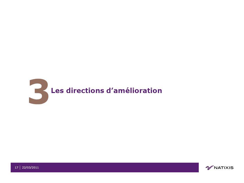 3 Les directions d'amélioration 22/03/2011