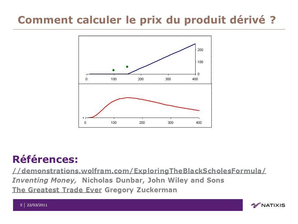 Comment calculer le prix du produit dérivé