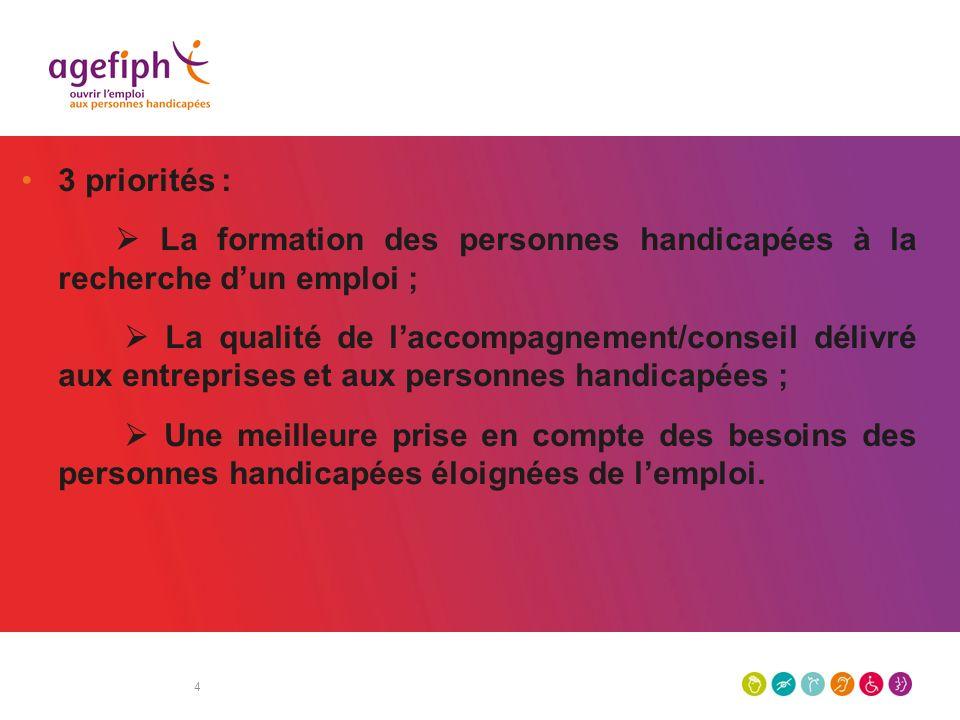 3 priorités :  La formation des personnes handicapées à la recherche d'un emploi ;
