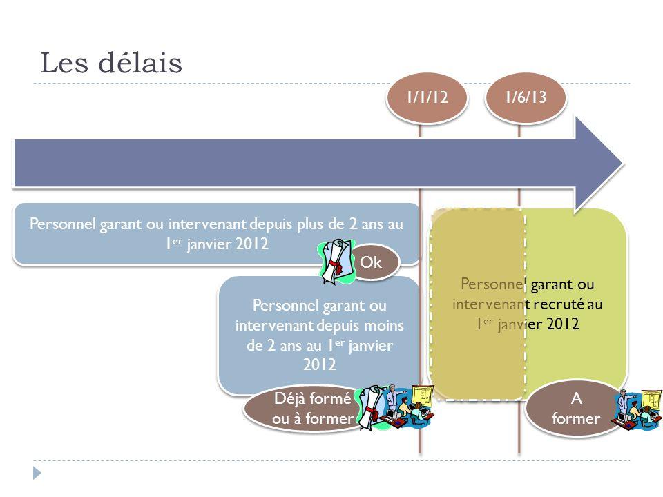 Personnel garant ou intervenant recruté au 1er janvier 2012
