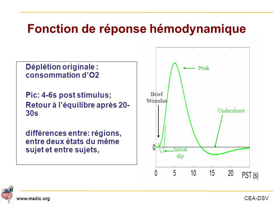 Fonction de réponse hémodynamique
