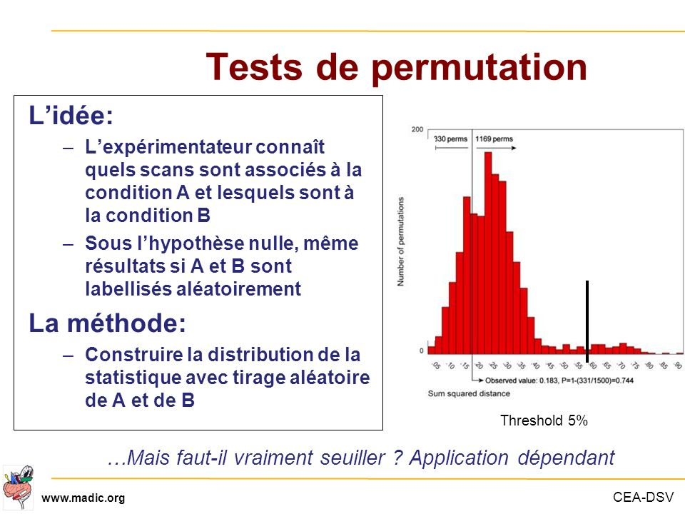 Tests de permutation L'idée: La méthode: