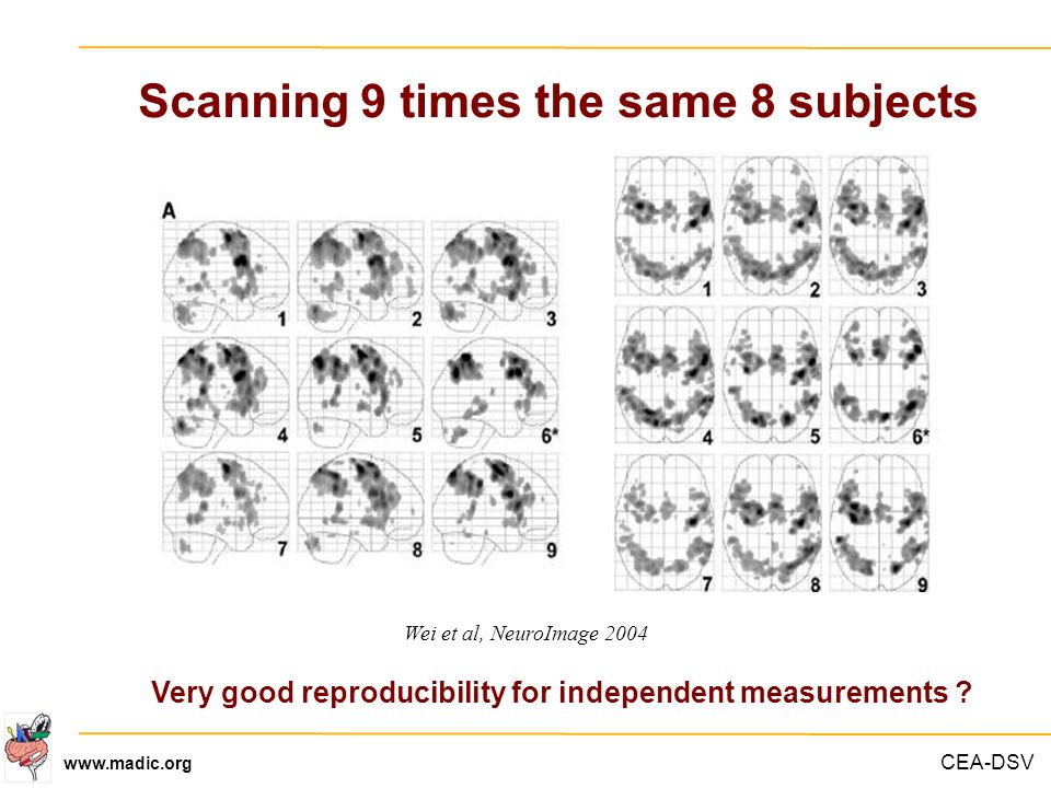 Scanning 9 times the same 8 subjects