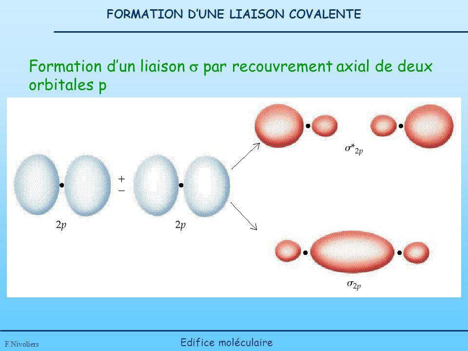 FORMATION D'UNE LIAISON COVALENTE