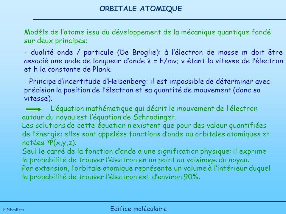 ORBITALE ATOMIQUE Modèle de l'atome issu du développement de la mécanique quantique fondé sur deux principes: