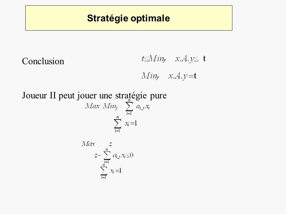 Stratégie optimale Conclusion Joueur II peut jouer une stratégie pure
