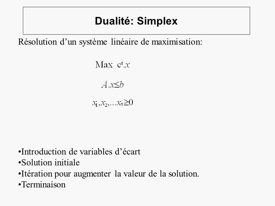 Dualité: Simplex Résolution d'un système linéaire de maximisation: