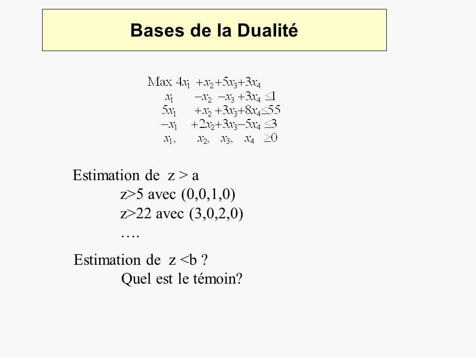 Bases de la Dualité Estimation de z > a z>5 avec (0,0,1,0)