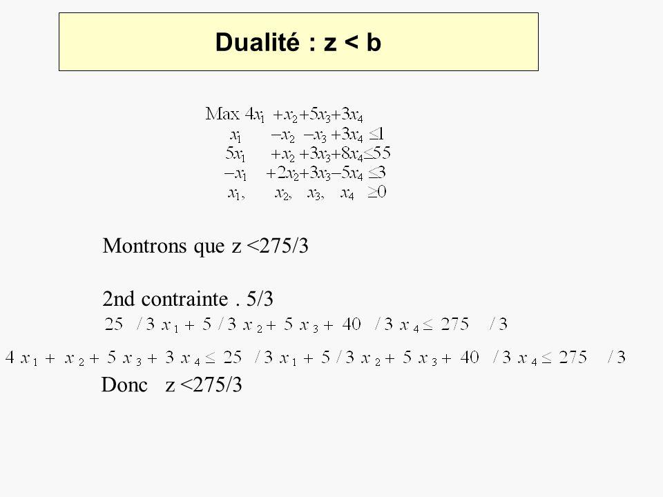 Dualité : z < b Montrons que z <275/3 2nd contrainte . 5/3