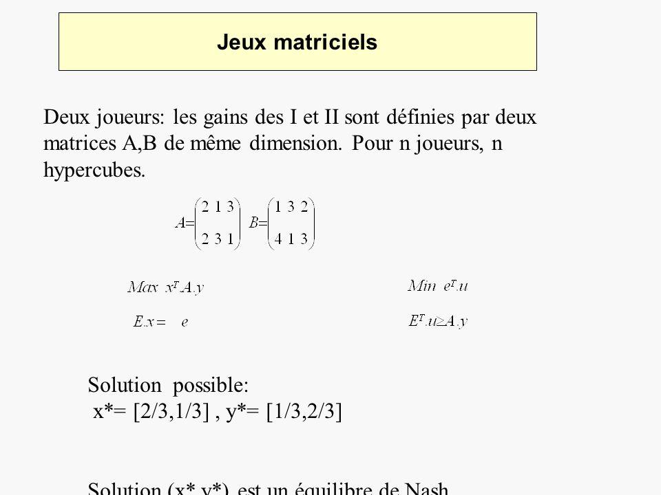 Jeux matriciels Deux joueurs: les gains des I et II sont définies par deux matrices A,B de même dimension. Pour n joueurs, n hypercubes.
