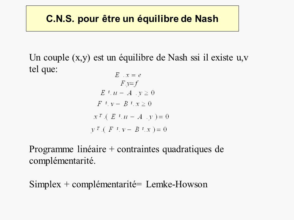 C.N.S. pour être un équilibre de Nash