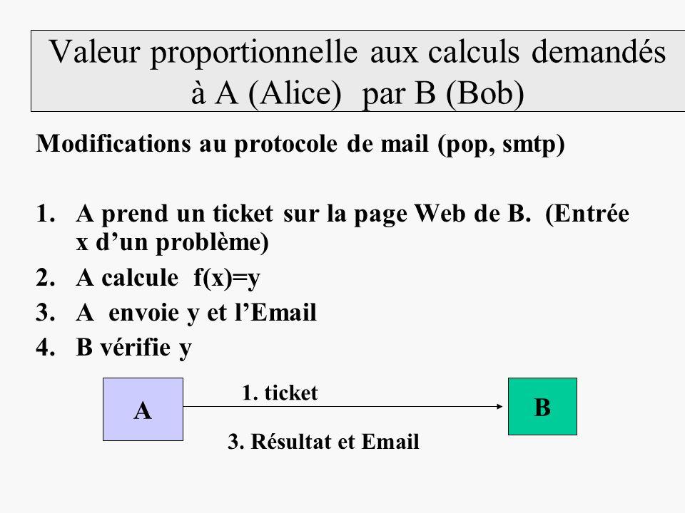 Valeur proportionnelle aux calculs demandés à A (Alice) par B (Bob)