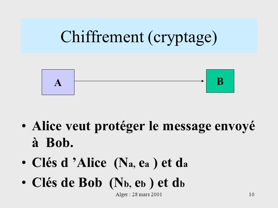 Chiffrement (cryptage)