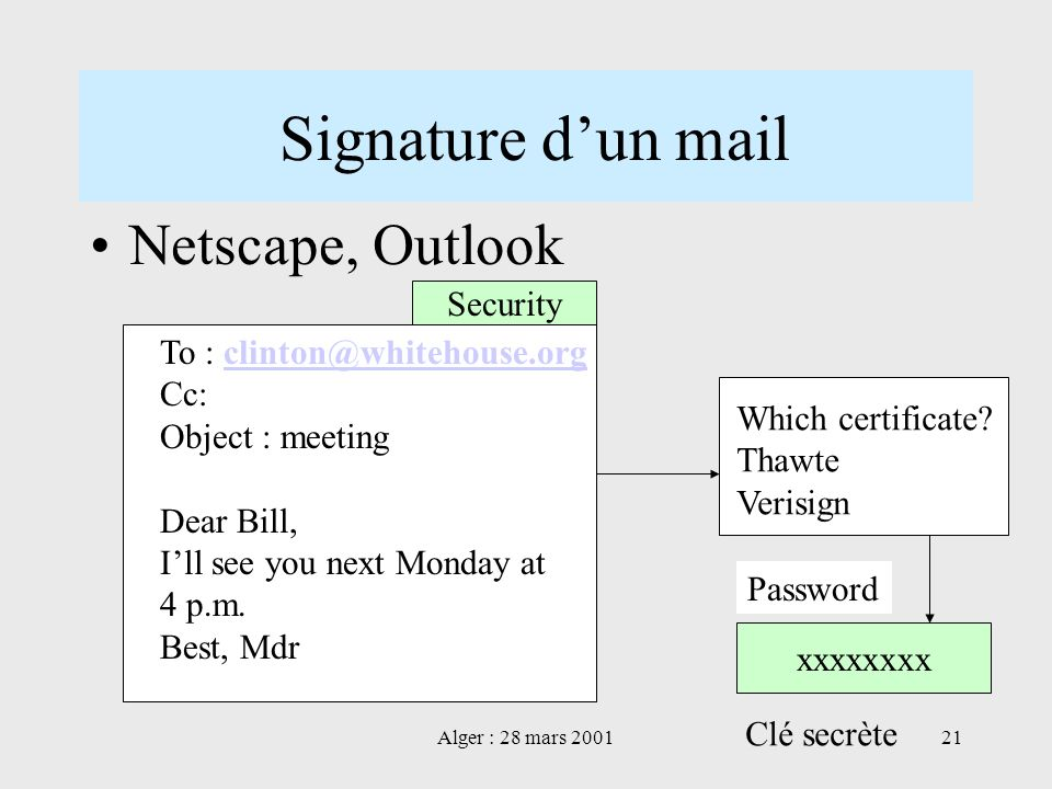 Signature d'un mail Netscape, Outlook Security