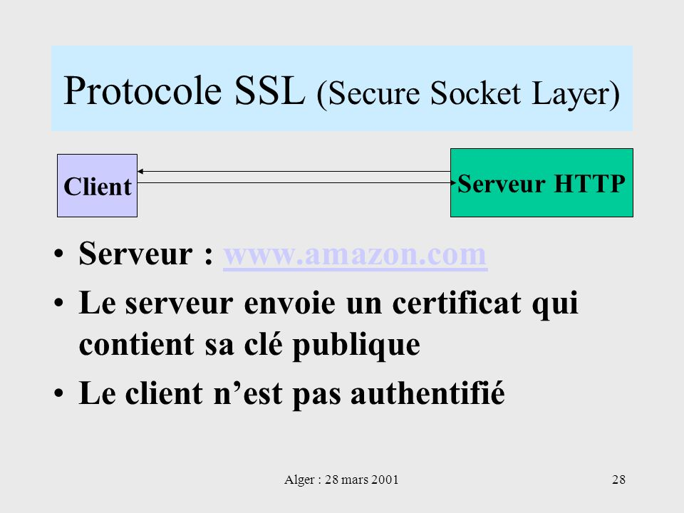 Protocole SSL (Secure Socket Layer)