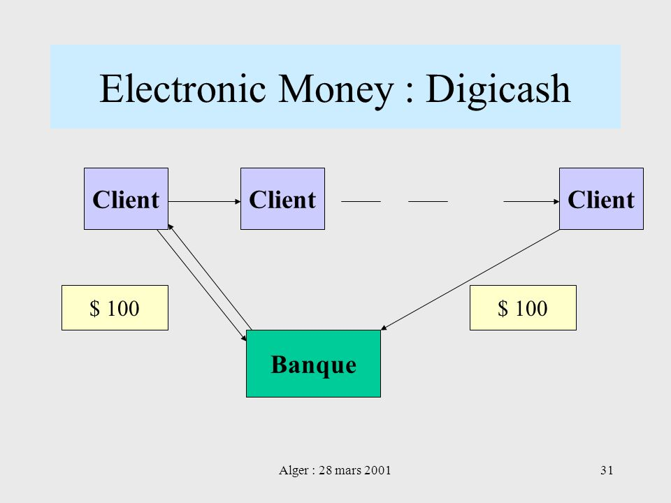 Electronic Money : Digicash