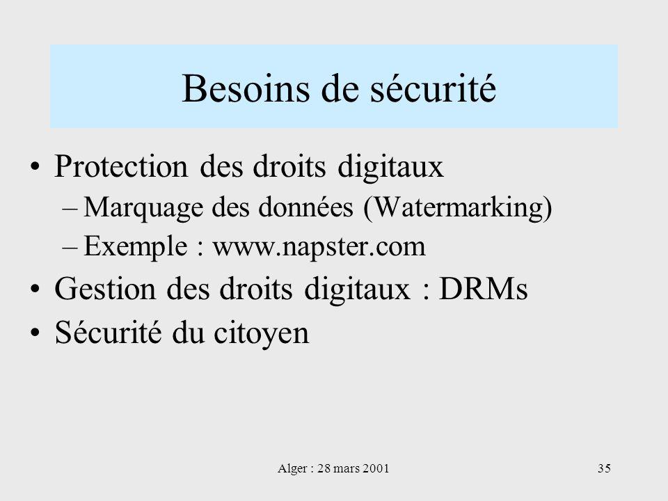 Besoins de sécurité Protection des droits digitaux