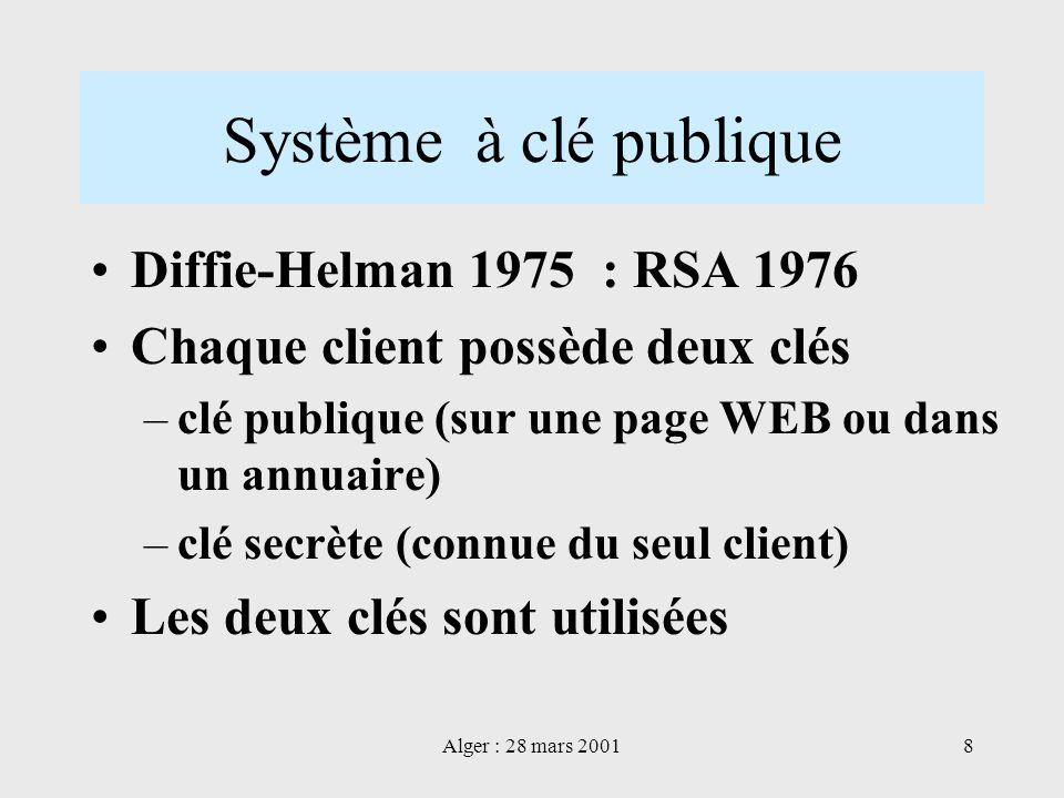 Système à clé publique Diffie-Helman 1975 : RSA 1976