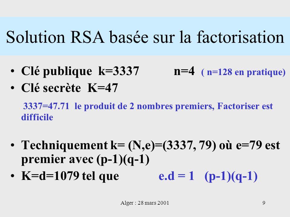 Solution RSA basée sur la factorisation