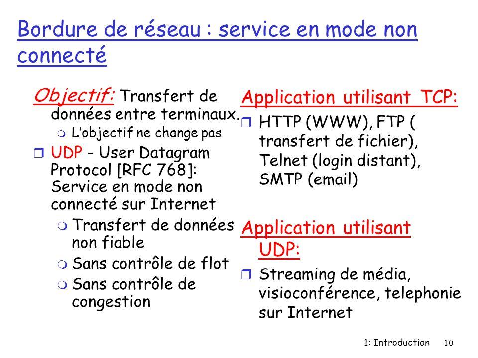Bordure de réseau : service en mode non connecté