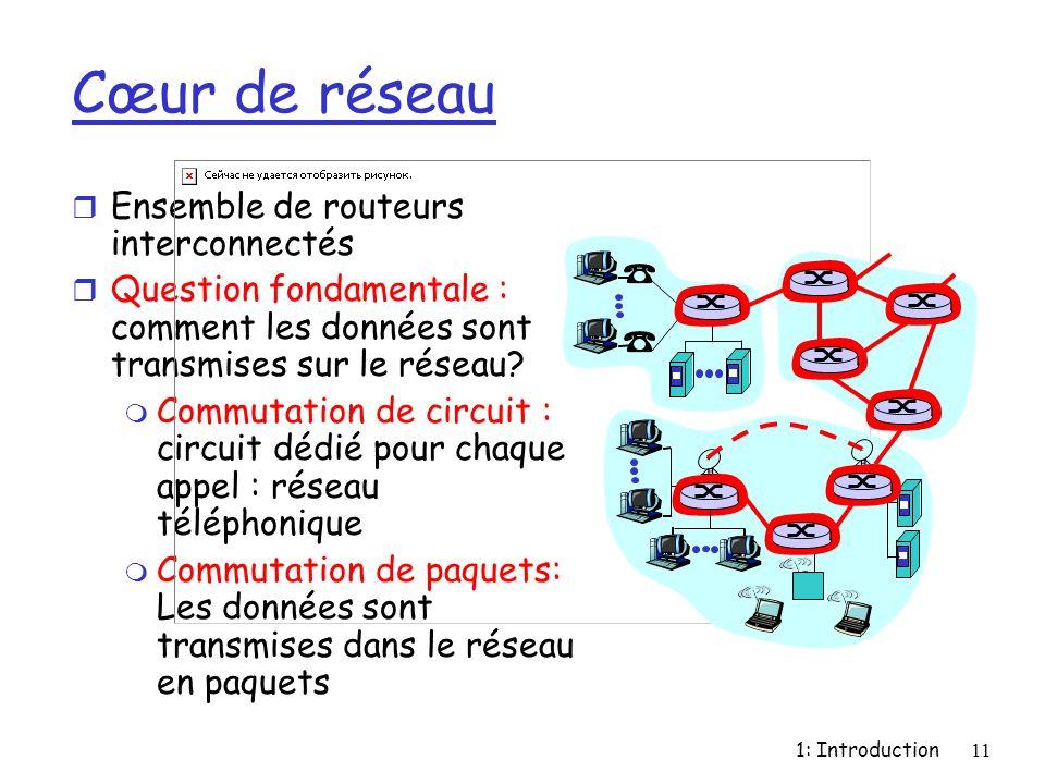 Cœur de réseau Ensemble de routeurs interconnectés