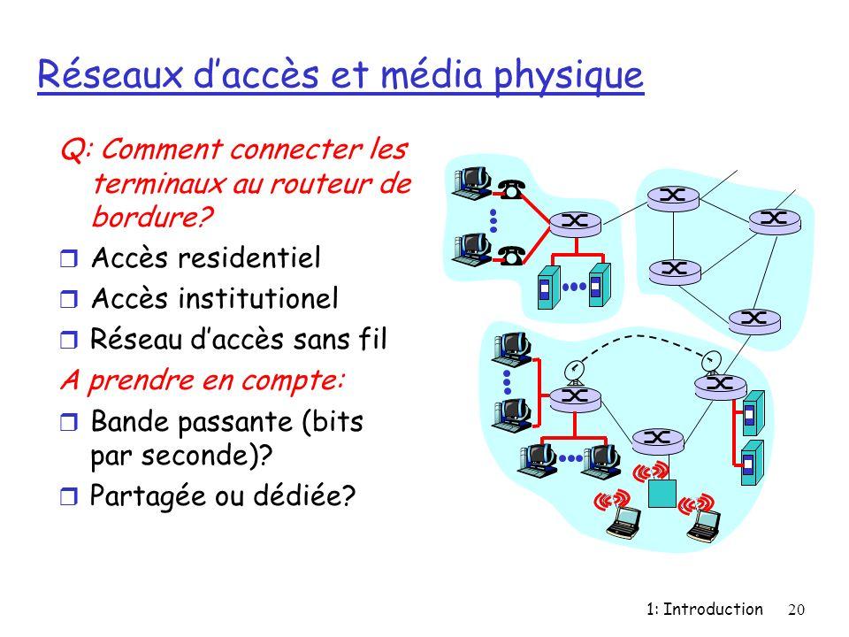 Réseaux d'accès et média physique