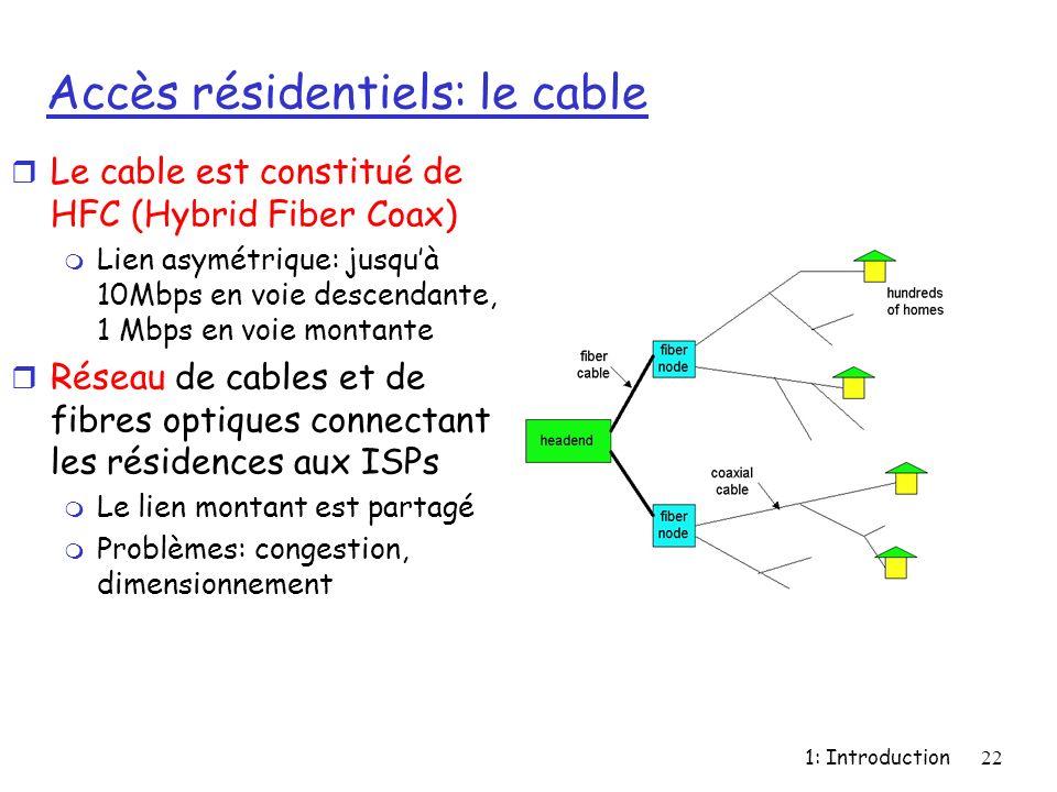 Accès résidentiels: le cable