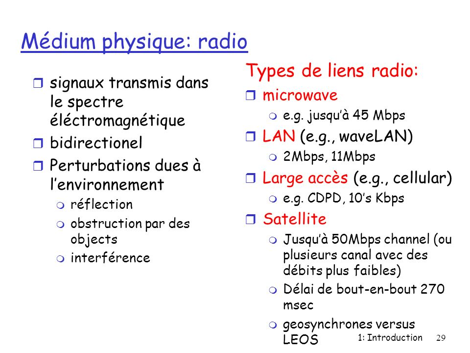 Médium physique: radio