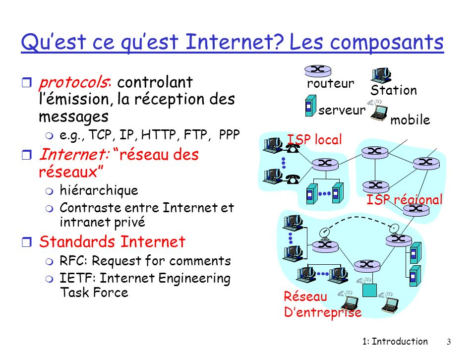 Qu'est ce qu'est Internet Les composants