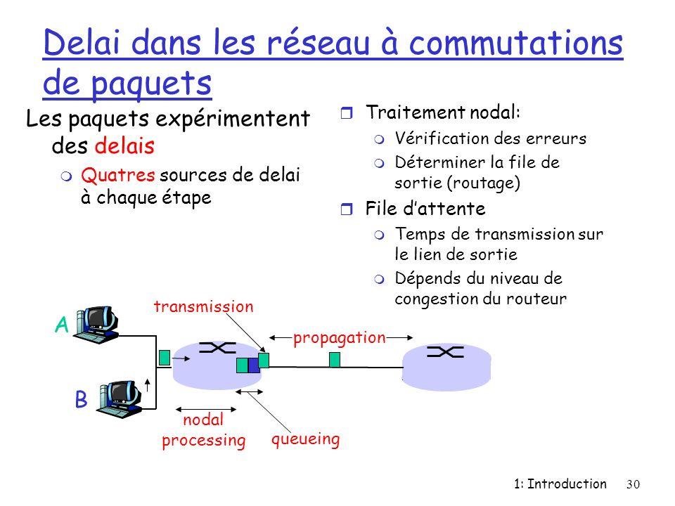Delai dans les réseau à commutations de paquets