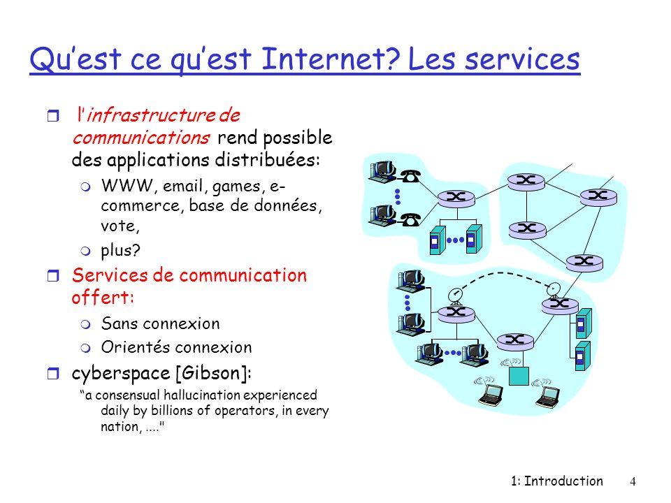 Qu'est ce qu'est Internet Les services