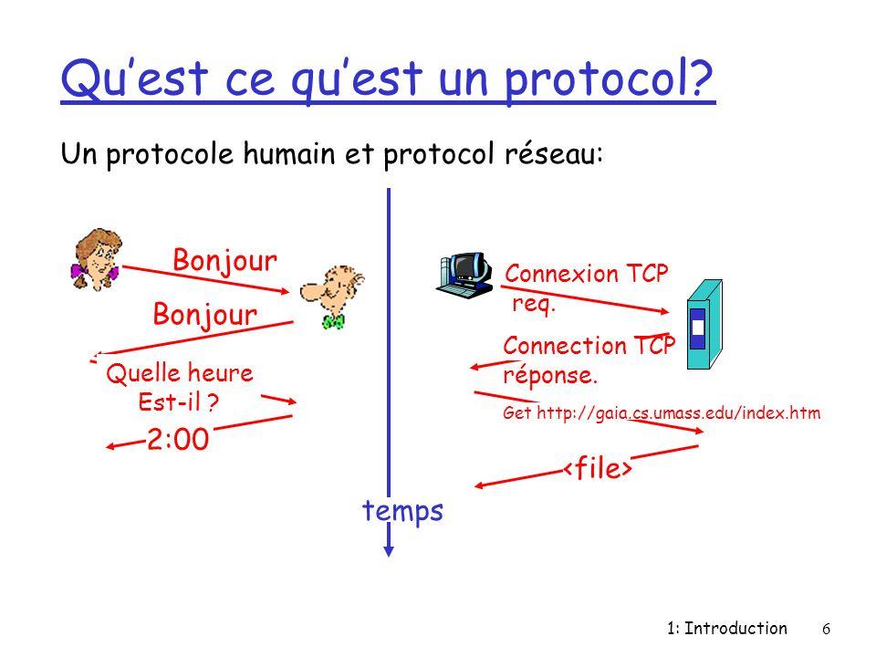 Qu'est ce qu'est un protocol