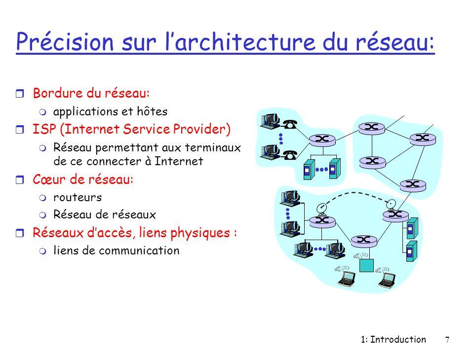 Précision sur l'architecture du réseau: