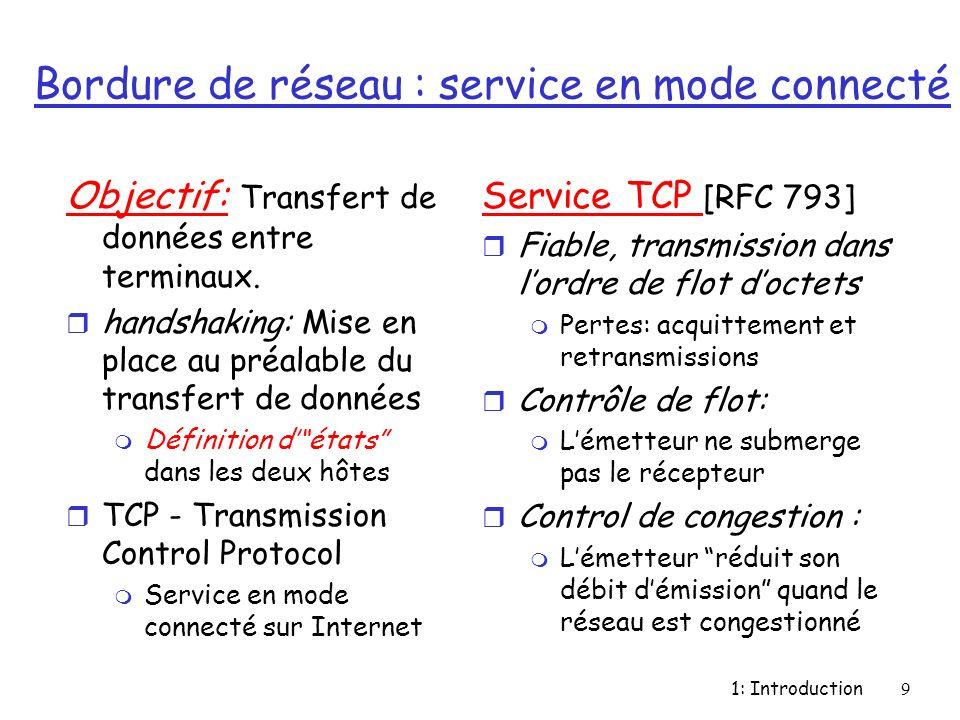 Bordure de réseau : service en mode connecté