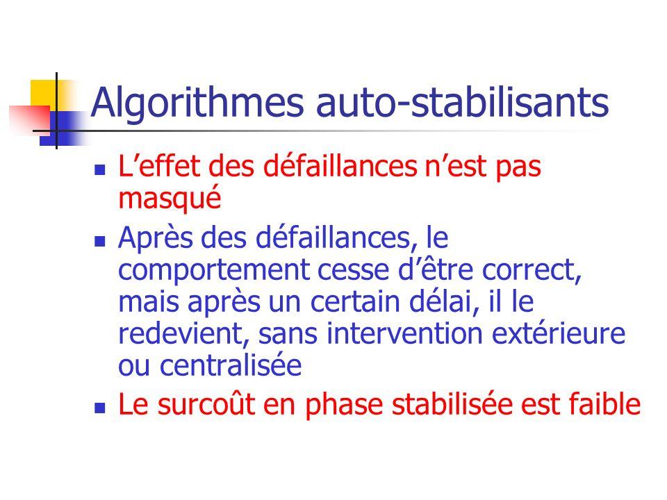 Algorithmes auto-stabilisants