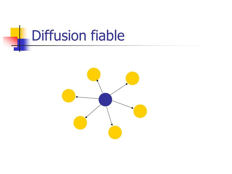 Diffusion fiable